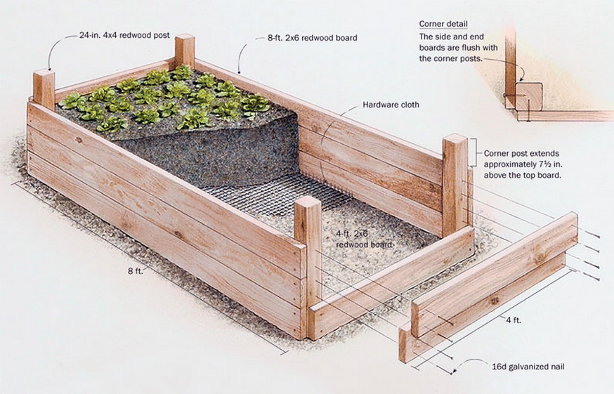 Elevated Planter Box Allows You To Plant From Any Place Interior