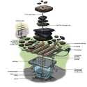 Ideas stone water fountains